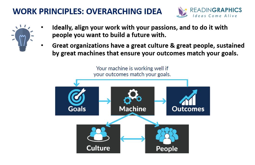Ray Dalio Principles summary_work principles overview