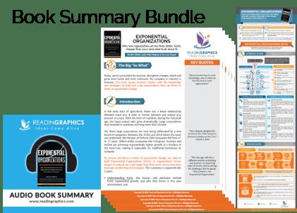 Exponential Organizations summary_Book Summary Bundle