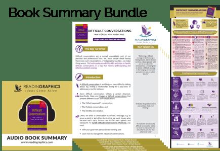 Difficult Conversations Summary_Book summary bundle