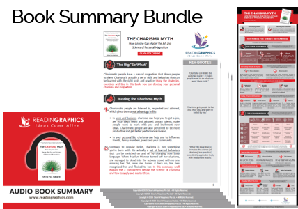 The Charisma Myth summary_Book summary bundle