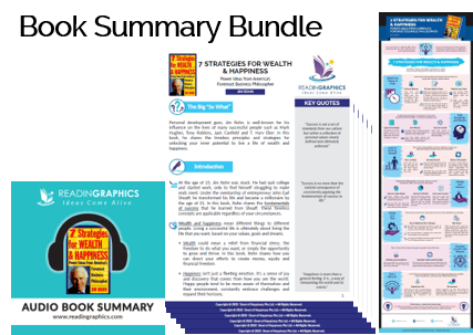 7 Strategies for Wealth & Happiness summary_Book Summary Bundle