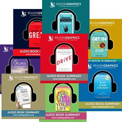 audio summaries