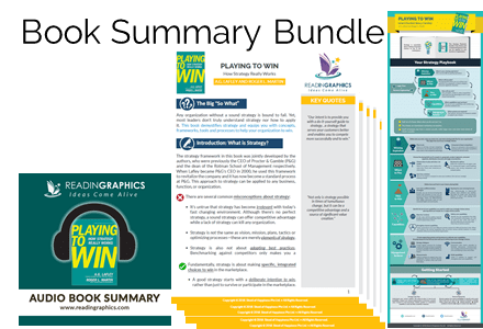 Best Strategy Books_Playing to Win summary